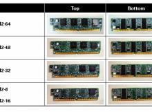 Cisco-DSP-and-PVDM