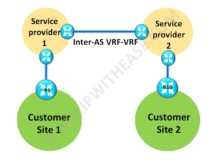 inter-as-communication-scenario-across-service-providers-option-b-2a