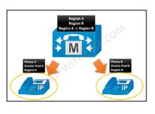 understanding-the-use-of-region-settings-in-voip-calls