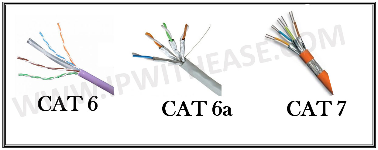 Cat6 Vs Cat6a Vs Cat7 Ip With Ease Ip With Ease