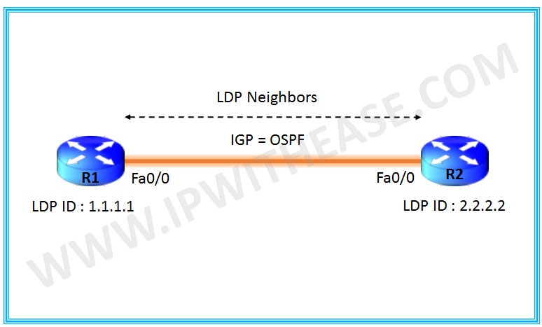why-we-require-ldp-igp-sync-in-mpls