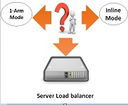 server-load-balancer-deployment-models