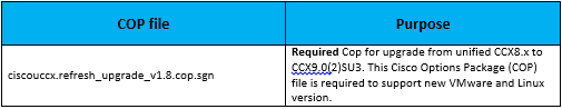 uccx-upgrade-from-8-x-to-9-x