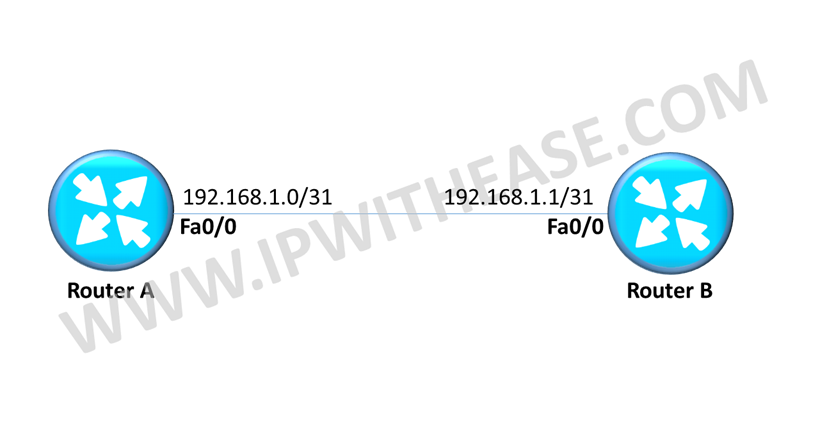 ptp-links-of-31-subnet