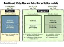 white-box-switching