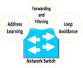 what-are-key-functions-of-a-network-switch