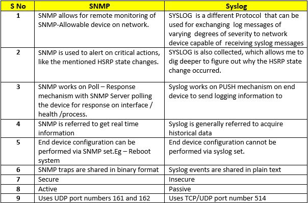 snmp-vs-syslog-01