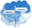public-cloud-vs-private-cloud