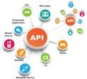 application-program-interface-api