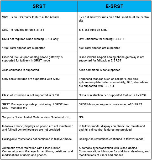 srst-vs-e-srst