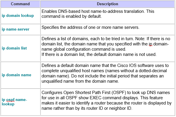 how-to-disable-dns-lookup-in-cisco