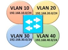 vlan-vs-subnet