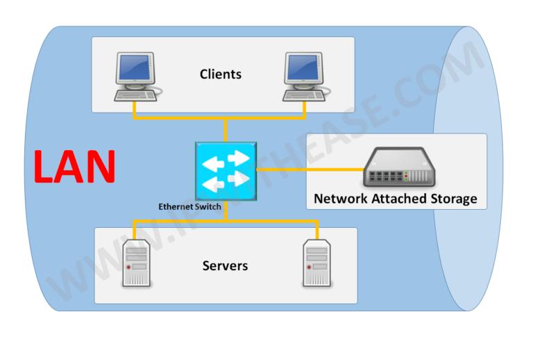 nas-network-attached-storage