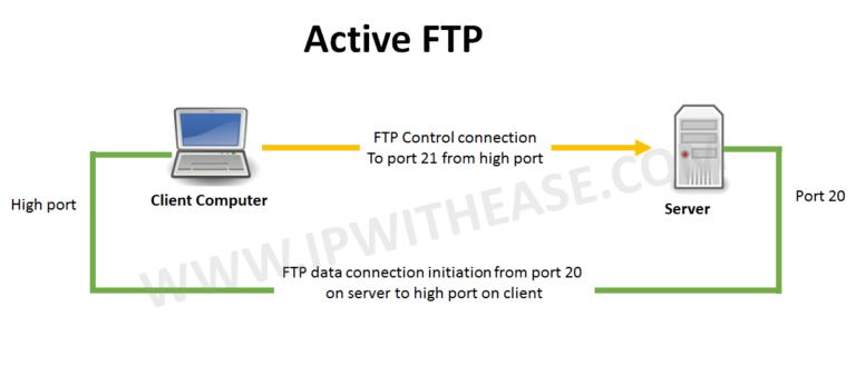 ftp-file-transfer-protocol