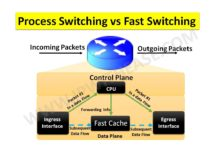 process-switching-vs-fast-switching