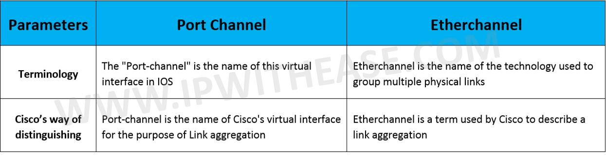 port-channel-vs-etherchannel