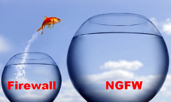 Traditional Firewall vs Next generation firewall | IP With Ease