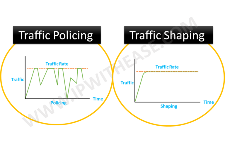 traffic-policing-vs-shaping