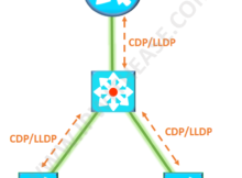 cdp-lldp-questions-and-answers