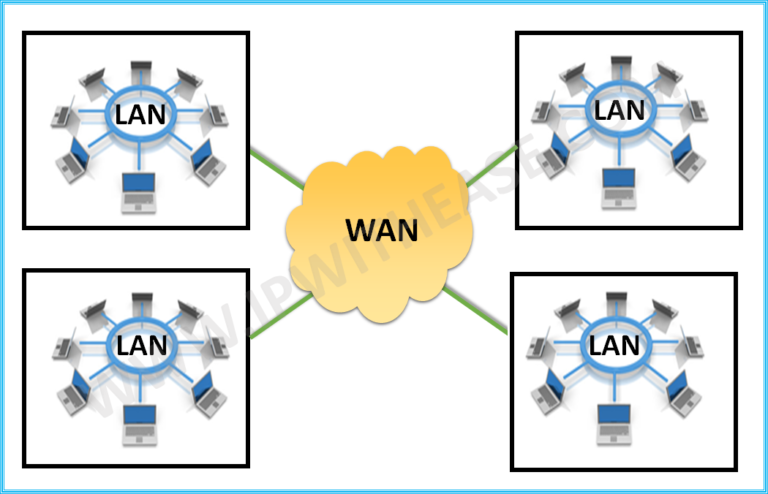 how to connect wan network