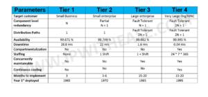 Tier 1 data forex
