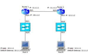 understanding-basic-packet-flow