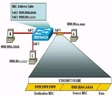 how-to-find-out-device-mac-addresses-each-Cisco-switch-port
