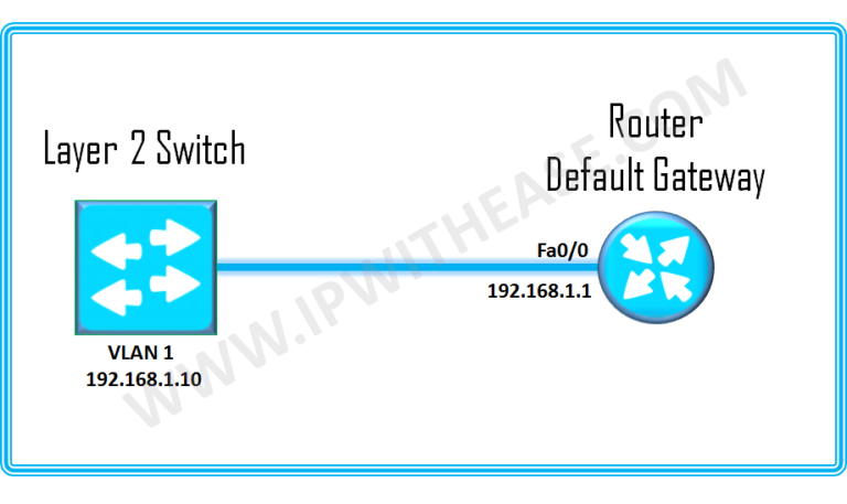 CISCO LAYER 2 SWITCH IP ADDRESS AND DEFAULT GATEWAY