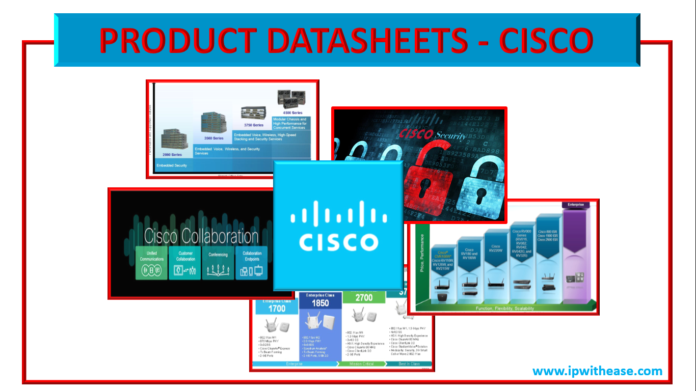 Cisco | IP With Ease