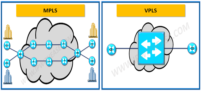 MPLS VS VPLS