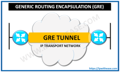 Generic Routing Encapsulation (GRE) | IP With Ease | IP With