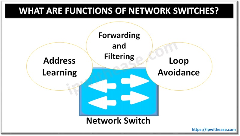 FUNCTIONS OF NETWORK SWITCH