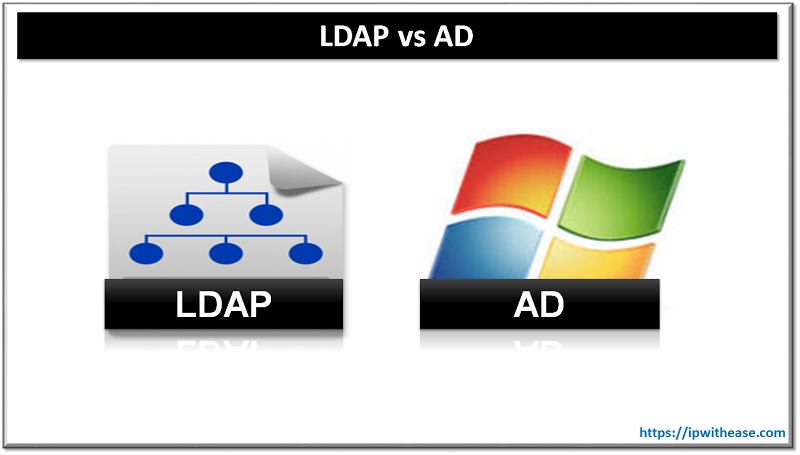 ldap vs active directory