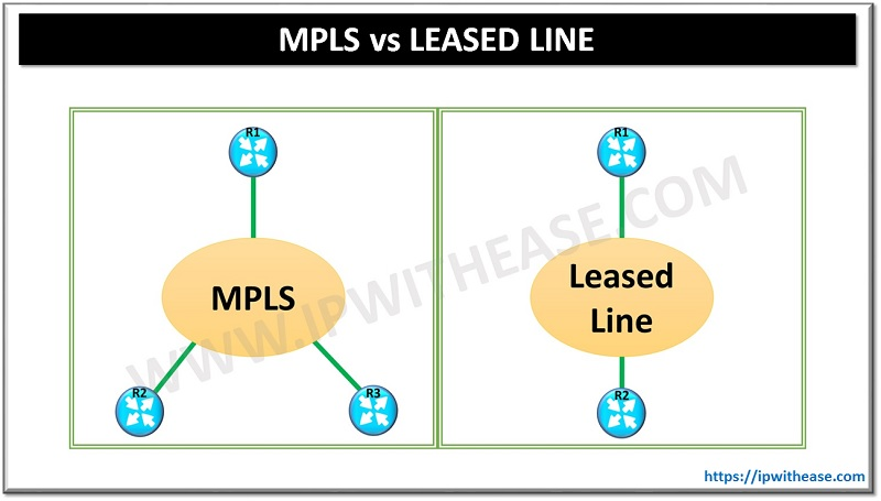 MPLS VS LEASED LINE