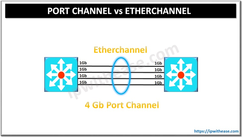 PORT CHANNEL VS ETHERCHANNEL