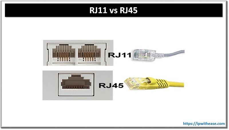 RJ11 VS RJ45