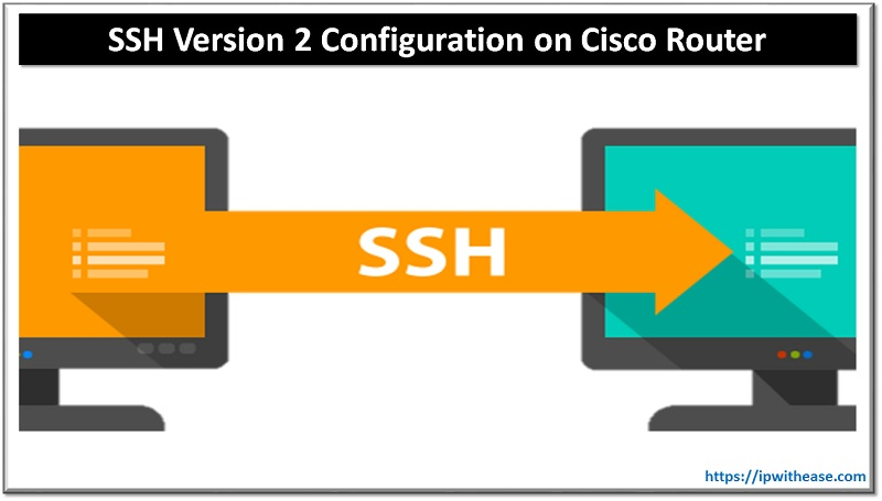 SSH Version 2 Configuration