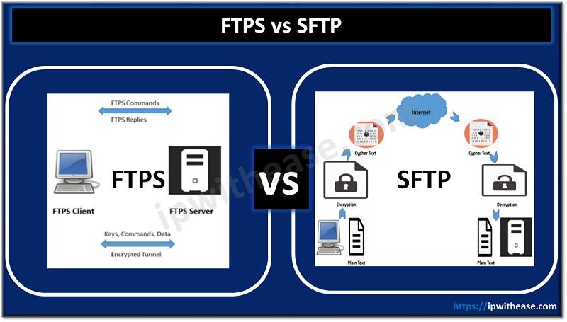 ftps vs sftp