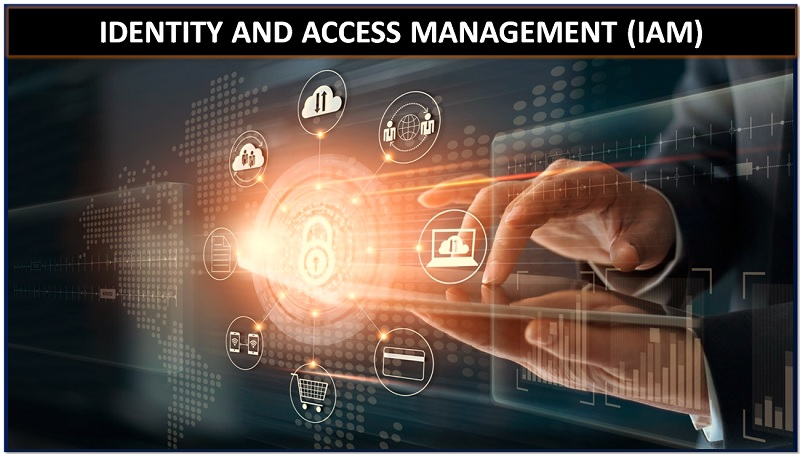 IAM IDENTITY AND ACCESS MANAGEMENT